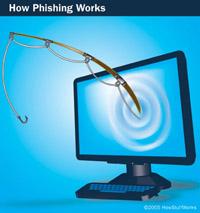 phishing-1-200